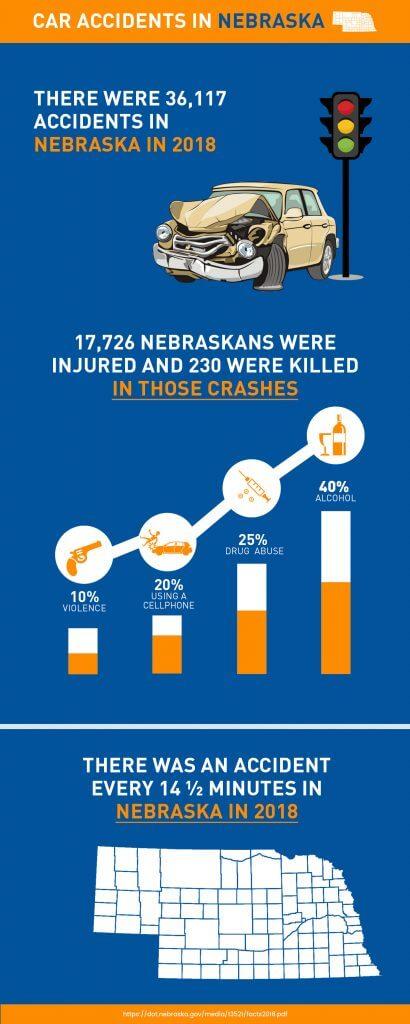 Nebraska Lawsuit Loans - Delta Lawsuit Loans