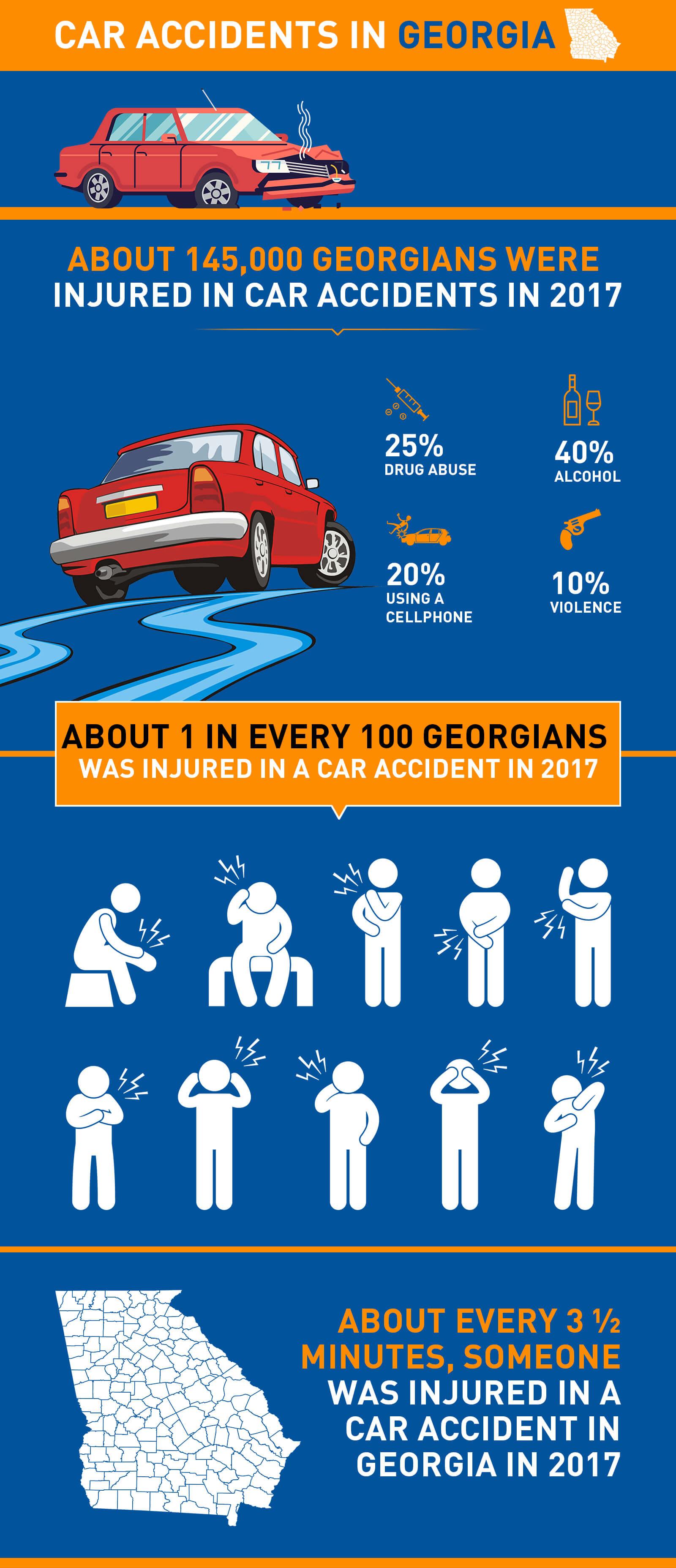 car accident in Georgia - Delta Lawsuit Loanss