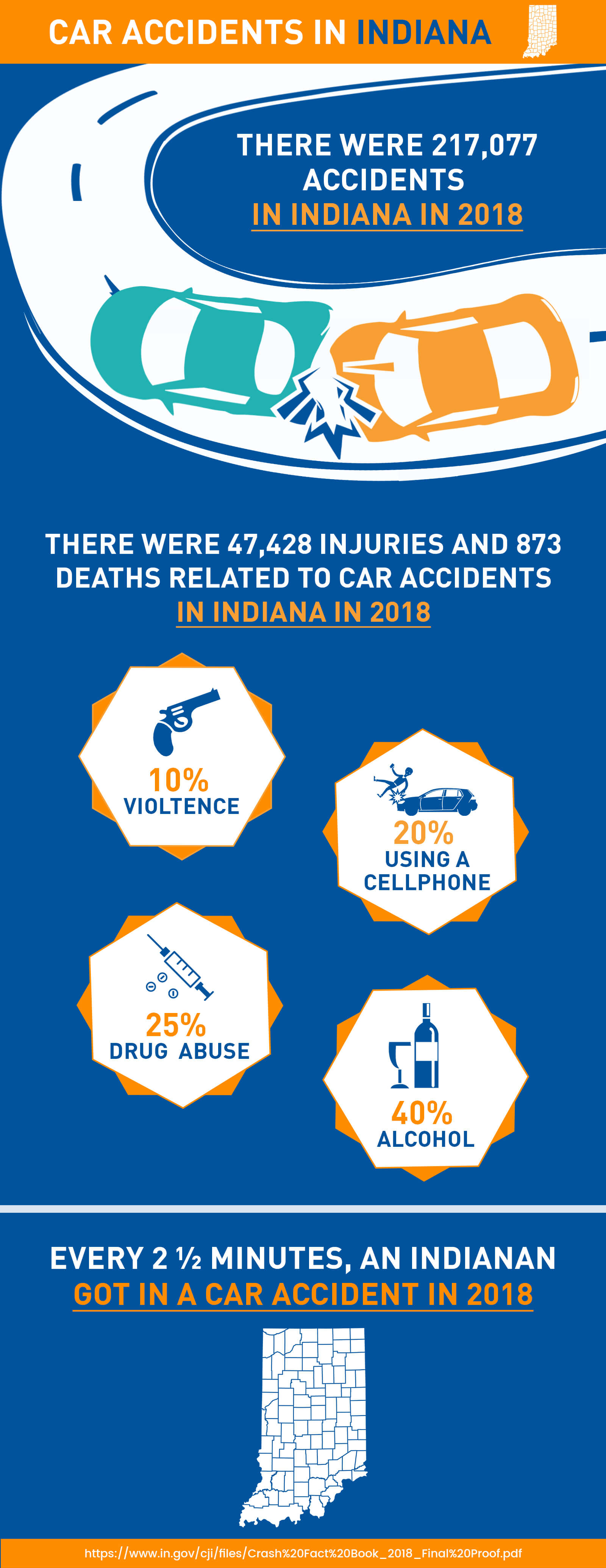 car accident in Indiana - Delta Lawsuit Loanss