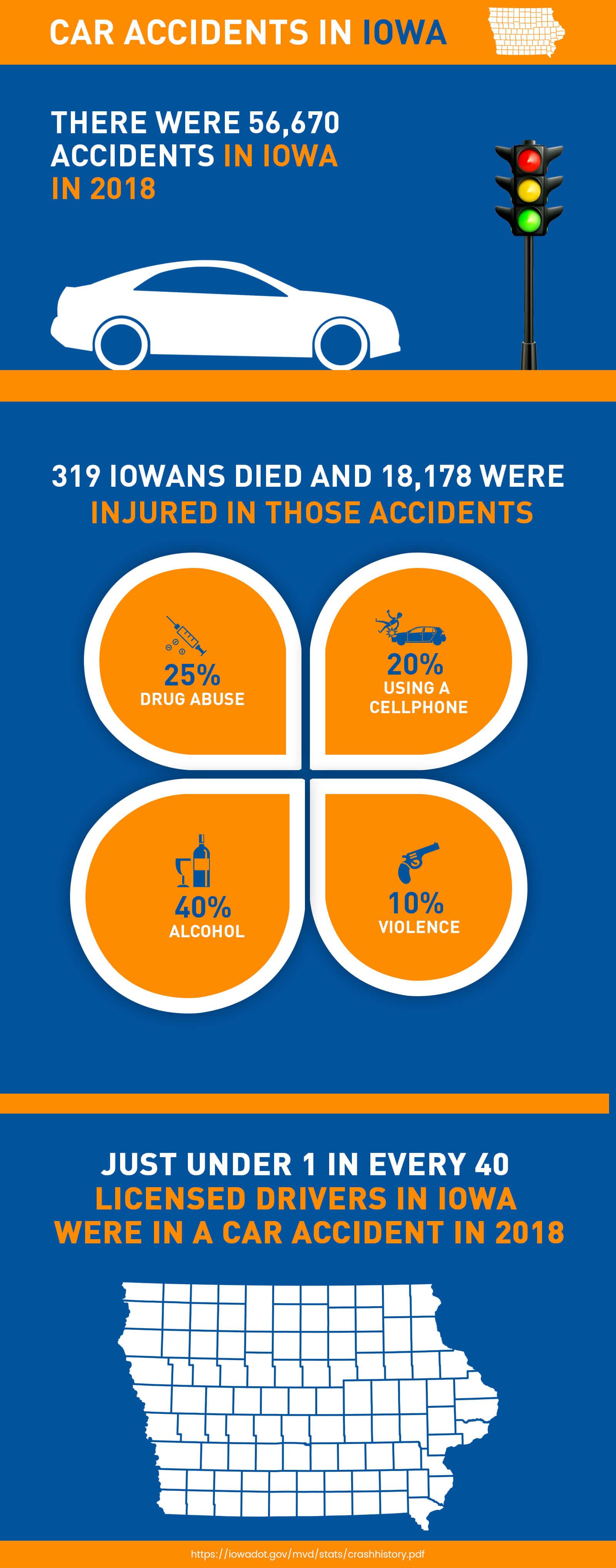 car accident in Iowa - Delta Lawsuit Loanss